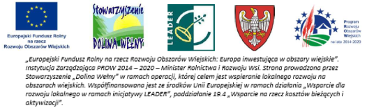Stowarzyszenie Dolina Wełny